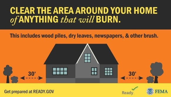 Image of house with instructions to clear the area to prevent burning with fires.