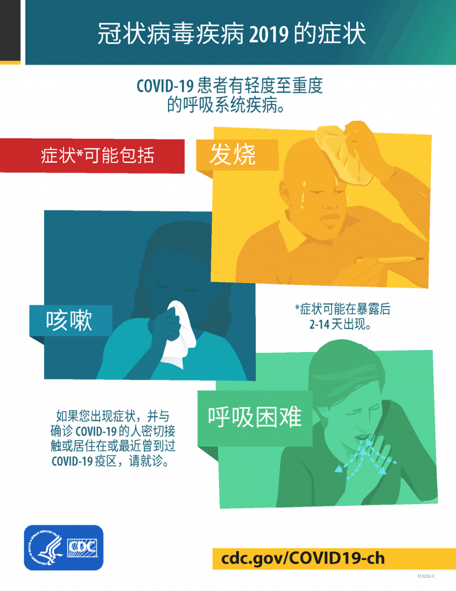 Image of symptoms poster in Chinese