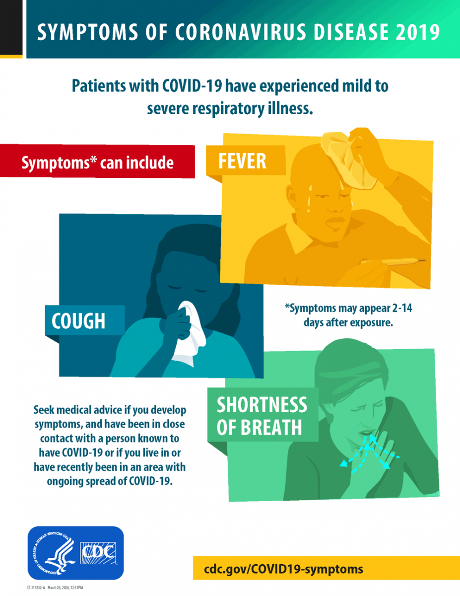 Image of symptoms poster in English