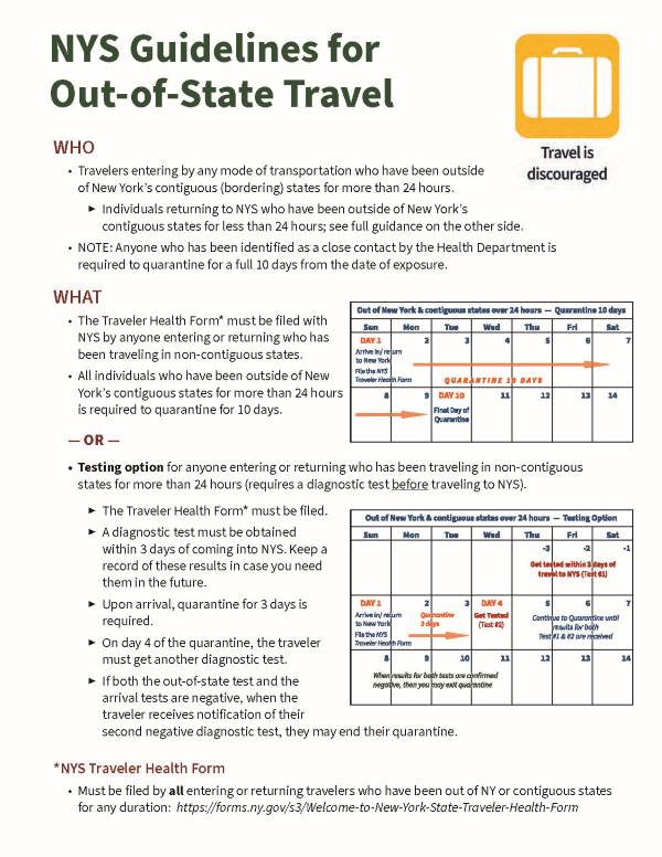 Image of flyer -- NYS Guidelines for Out-of-State Travel