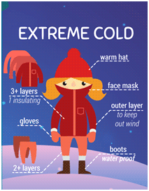 Infographic of how to dress for extreme cold weather