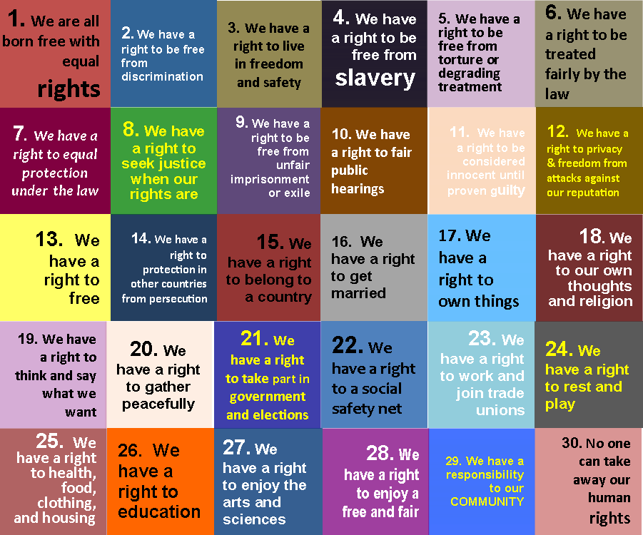 thematic essay on justice and human rights Thematic essay human rights justice jan 28, 2014 january 2014 scoring notes: 1 this has a minimum of six components (for two individuals, discussing the.